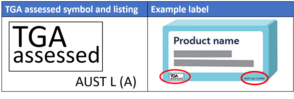TGA lists first AUST L(A) herbal product, but where's the evidence? - Featured Image