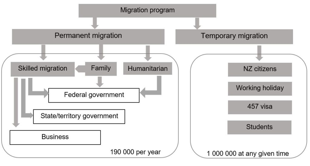 Migration and its implications for health services - Featured Image